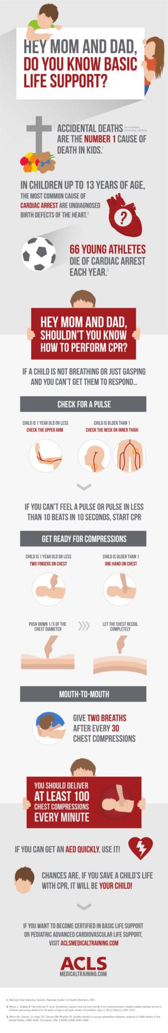 [Infographic] Single Moms Can Learn CPR the Easy Way
